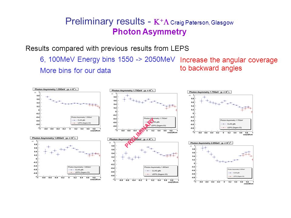 Preliminary results - Double polarization observable O x Results compared with Regge-Plus-Resonance model from Gent group - Large Polarization transfers - Some evidence for an important role for missing D 13 (1900) state - Poor agreement at low energy - Huge addition (> 500 points) to the database of measurements for constraining theory.