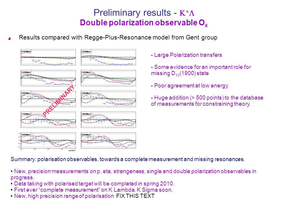 Measurements with photon beam profile detector D.