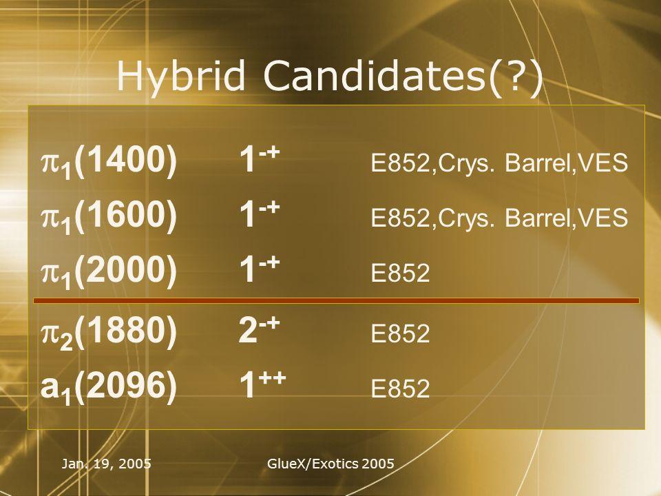 Jan. 19, 2005GlueX/Exotics 2005 Hybrid Candidates(?) 1 (1400)1 -+ E852,Crys. Barrel,VES 1 (1600)1 -+ E852,Crys. Barrel,VES 1 (2000)1 -+ E852 2 (1880)2