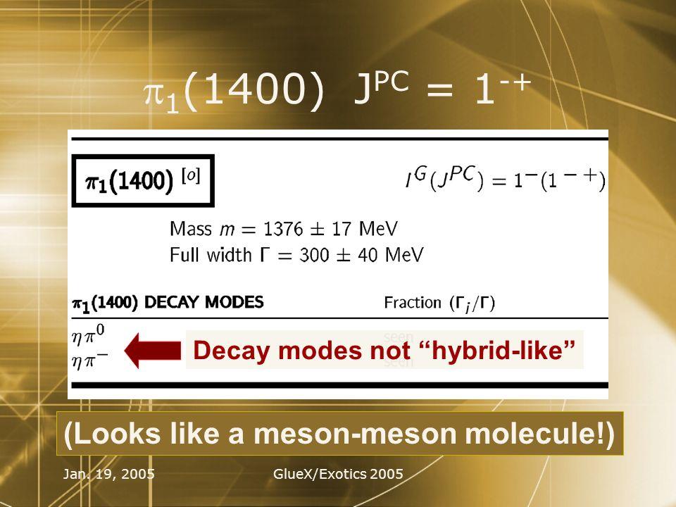 Jan. 19, 2005GlueX/Exotics 2005 1 (1400) J PC = 1 -+ Decay modes not hybrid-like (Looks like a meson-meson molecule!)