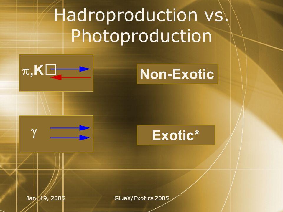 Jan. 19, 2005GlueX/Exotics 2005 Hadroproduction vs. Photoproduction,K Non-Exotic Exotic*