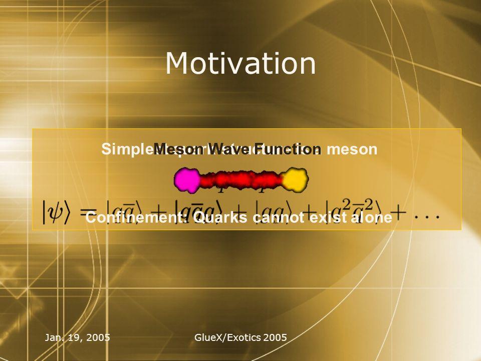 Jan. 19, 2005GlueX/Exotics 2005 Motivation Simplest quark-structure is a meson Confinement: Quarks cannot exist alone Meson Wave Function