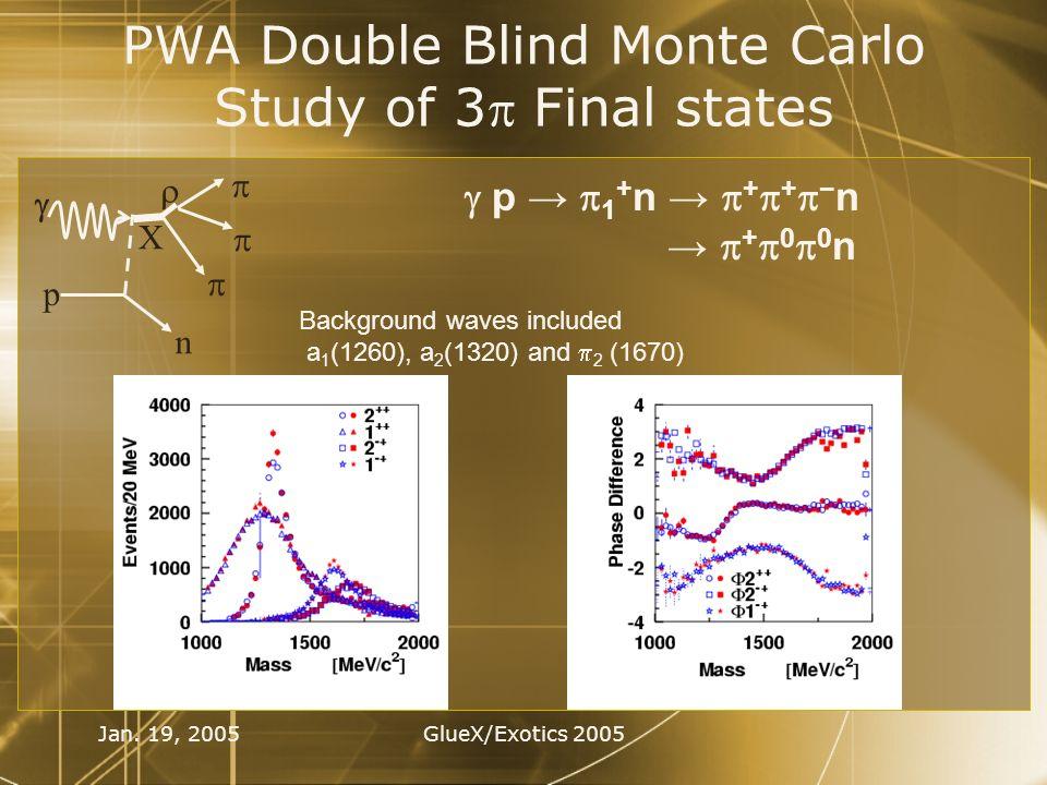 Jan. 19, 2005GlueX/Exotics 2005 PWA Double Blind Monte Carlo Study of 3 Final states p n X p 1 + n + + n + 0 0 n Background waves included a 1 (1260),