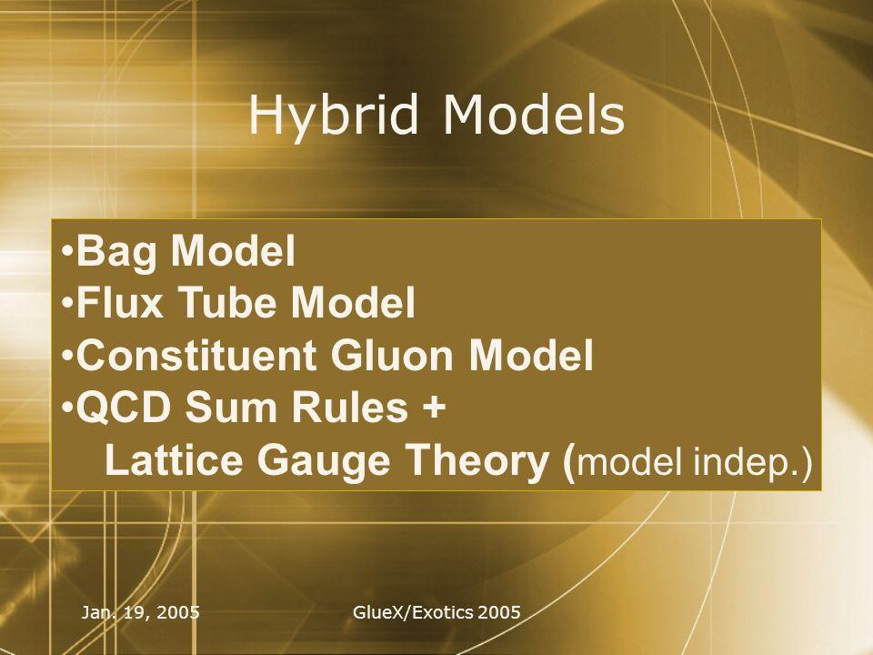 Jan. 19, 2005GlueX/Exotics 2005 Hybrid Models Bag Model Flux Tube Model Constituent Gluon Model QCD Sum Rules + Lattice Gauge Theory ( model indep.)