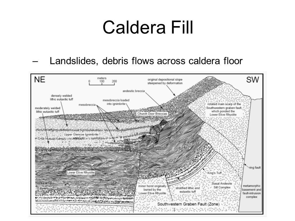 Caldera Fill –Landslides, debris flows across caldera floor