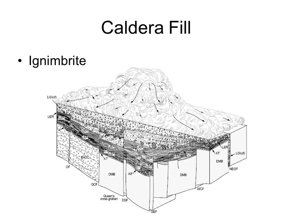 Caldera Fill Ignimbrite