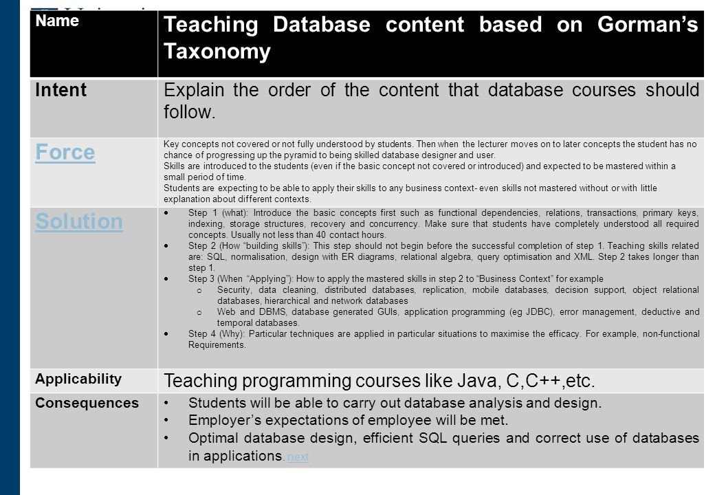 Name Teaching Database content based on Gormans Taxonomy IntentExplain the order of the content that database courses should follow. Force Key concept