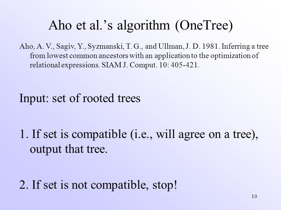 10 Aho et al.s algorithm (OneTree) Aho, A. V., Sagiv, Y., Syzmanski, T.