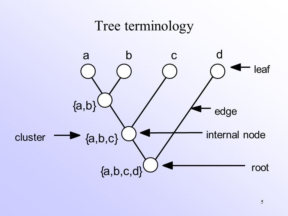 5 Tree terminology abc d {a,b} {a,b,c} {a,b,c,d} root leaf internal node cluster edge