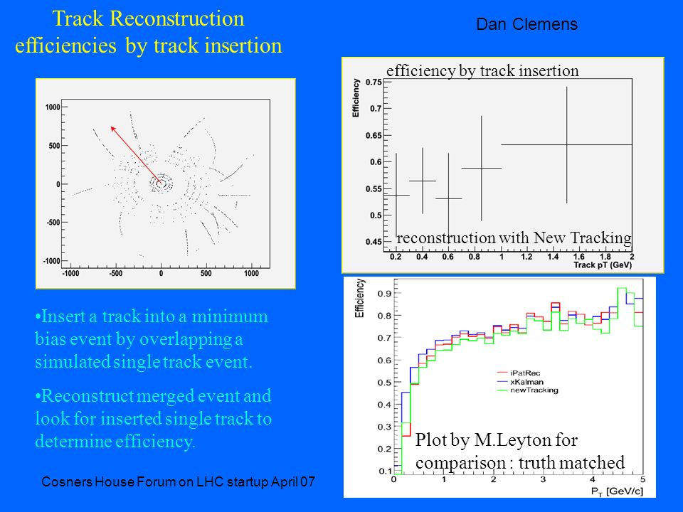 Cosners House Forum on LHC startup April 07 20 Dan Clemens Track Reconstruction efficiencies by track insertion efficiency by track insertion reconstr