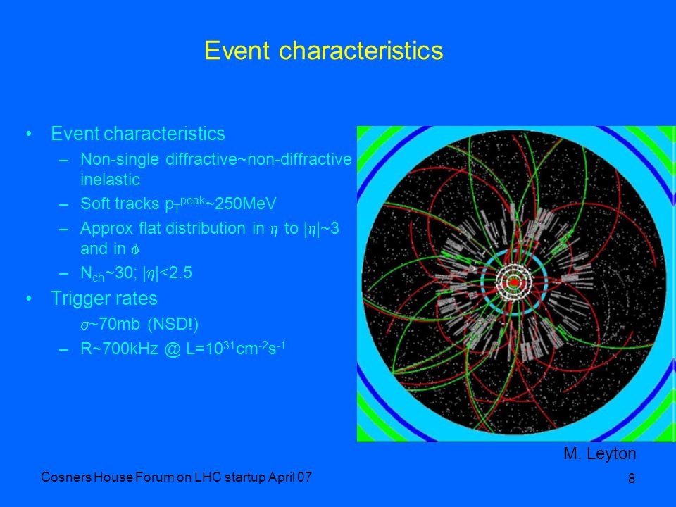 Cosners House Forum on LHC startup April 07 29 VBF Signal (H WW l l ) forward tagging jets correlated isolated leptons low hadronic activity in central region central Higgs production Tagging jet H W W Z/W Important discovery channel For Higgs in mass range 120-200GeV