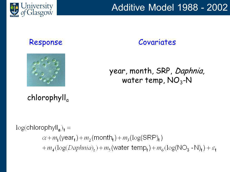 chlorophyll a Response year, month, SRP, Daphnia, water temp, NO 3 -N Covariates Additive Model 1988 - 2002