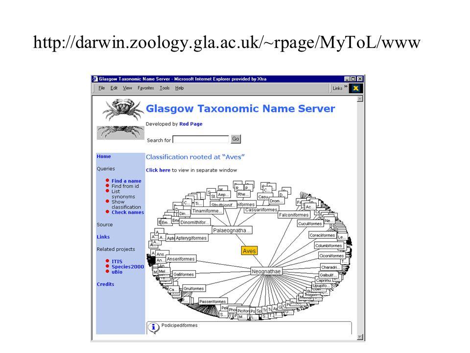 http://darwin.zoology.gla.ac.uk/~rpage/MyToL/www