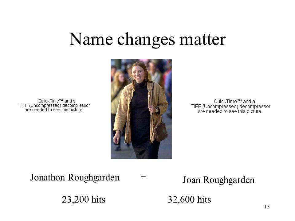 13 Jonathon Roughgarden = Joan Roughgarden Name changes matter 32,600 hits23,200 hits