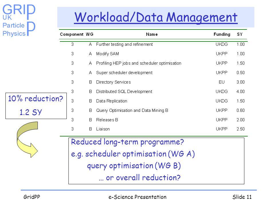 GridPPe-Science PresentationSlide 11 Workload/Data Management Reduced long-term programme? e.g. scheduler optimisation (WG A) query optimisation (WG B