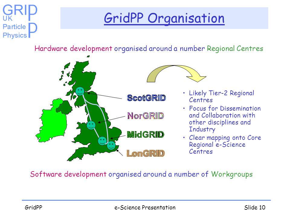 GridPPe-Science PresentationSlide 10 GridPP Organisation Software development organised around a number of Workgroups Hardware development organised a