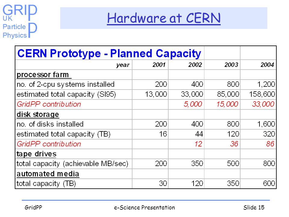 GridPPe-Science PresentationSlide 15 Hardware at CERN