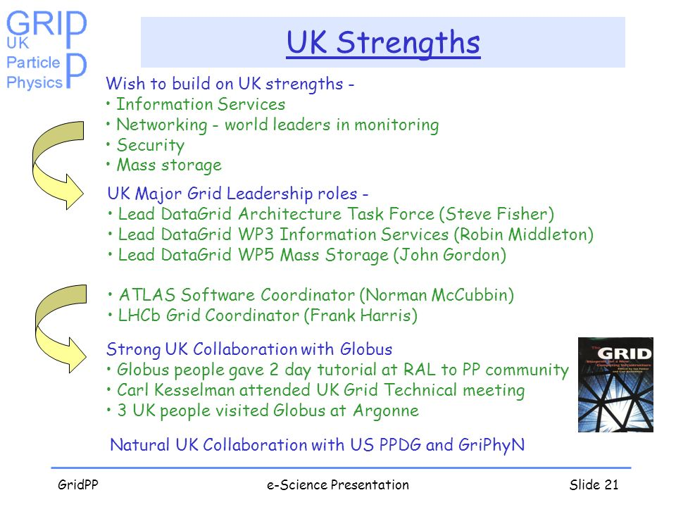 GridPPe-Science PresentationSlide 21 UK Strengths Wish to build on UK strengths - Information Services Networking - world leaders in monitoring Securi