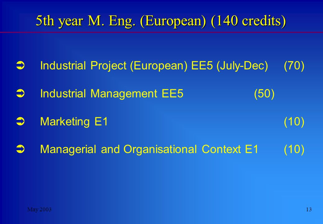 May 200312 4th year M. Eng. (European) (130 credits) Curriculum for year 4 of the appropriate degree of B. Eng.(80) except: Final Year Project(40) and