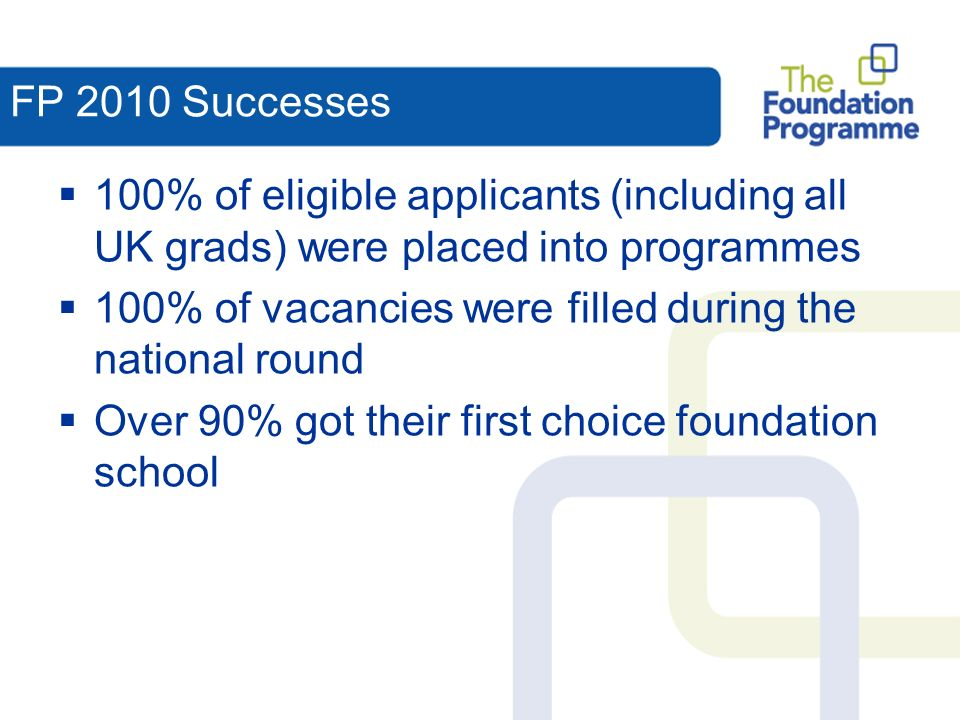 100% of eligible applicants (including all UK grads) were placed into programmes 100% of vacancies were filled during the national round Over 90% got their first choice foundation school FP 2010 Successes