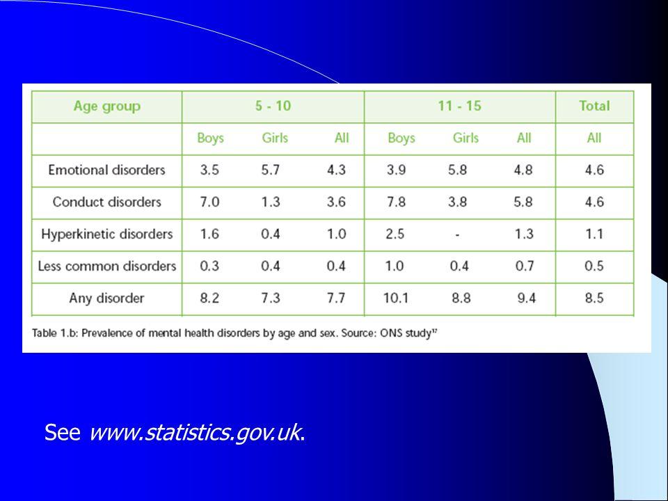 See www.statistics.gov.uk.