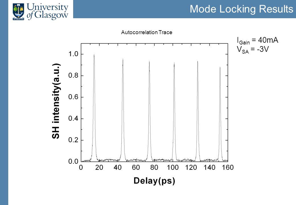 Mode Locking Results Pulse Width Measurement Δt = 600 fs Δt = 848 fs Δt = 777 fs