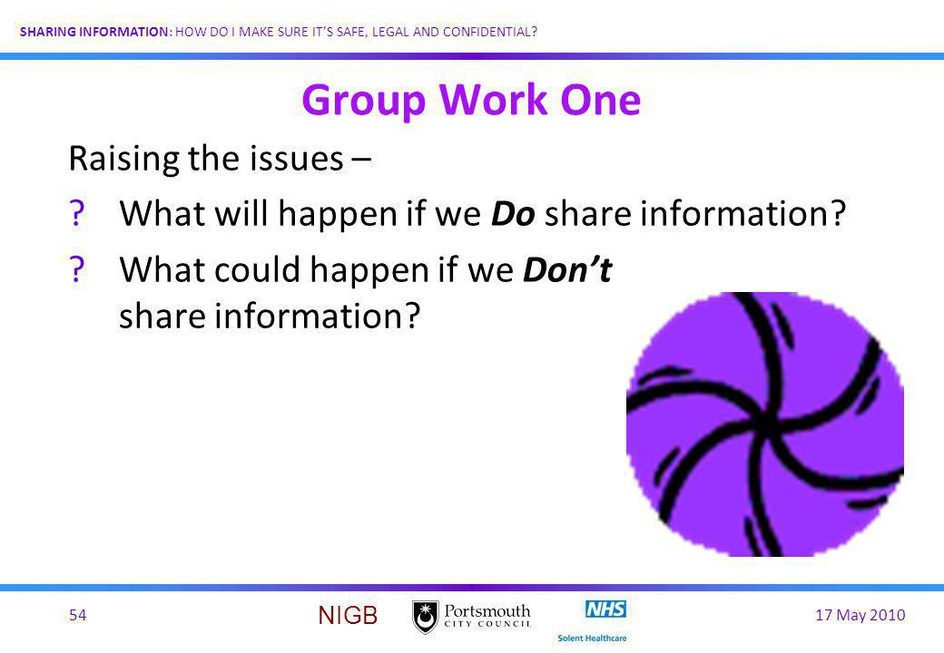 17 May 201054 SHARING INFORMATION: HOW DO I MAKE SURE ITS SAFE, LEGAL AND CONFIDENTIAL? NIGB Group Work One Raising the issues – ?What will happen if