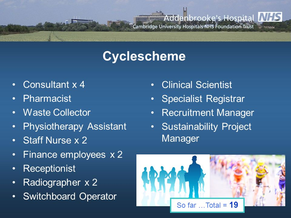 Cyclescheme Consultant x 4 Pharmacist Waste Collector Physiotherapy Assistant Staff Nurse x 2 Finance employees x 2 Receptionist Radiographer x 2 Switchboard Operator Clinical Scientist Specialist Registrar Recruitment Manager Sustainability Project Manager So far …Total = 19