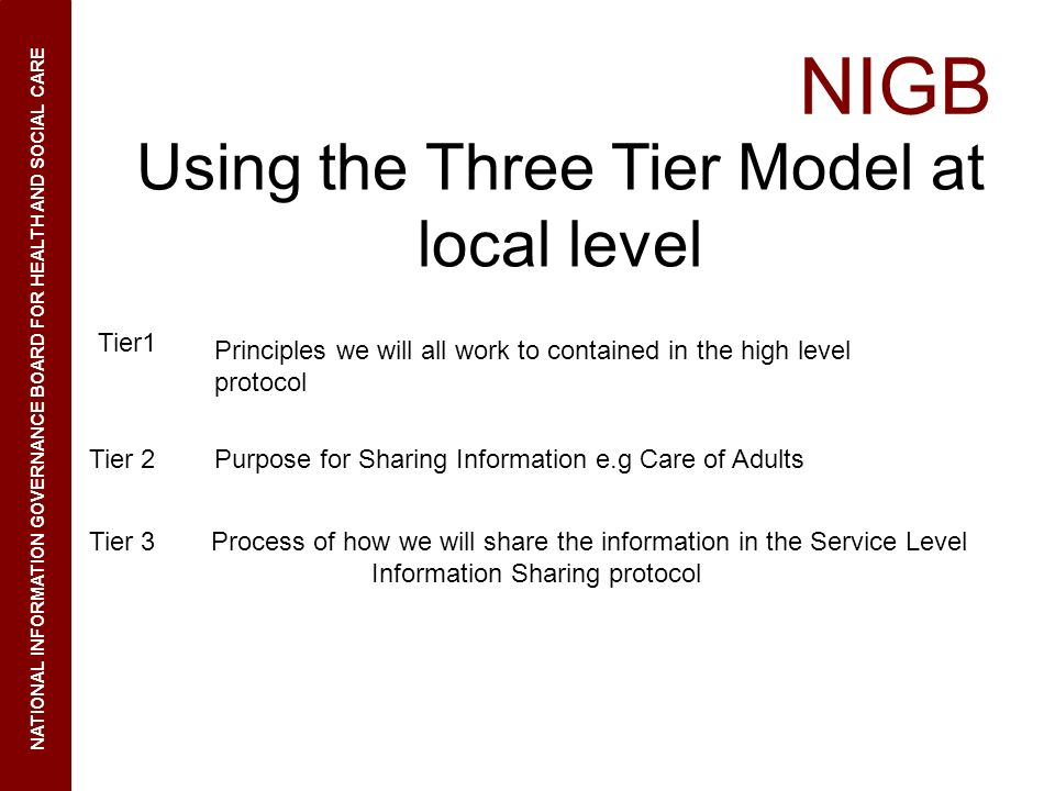 NIGB NATIONAL INFORMATION GOVERNANCE BOARD FOR HEALTH AND SOCIAL CARE Using the Three Tier Model at local level Principles we will all work to contain