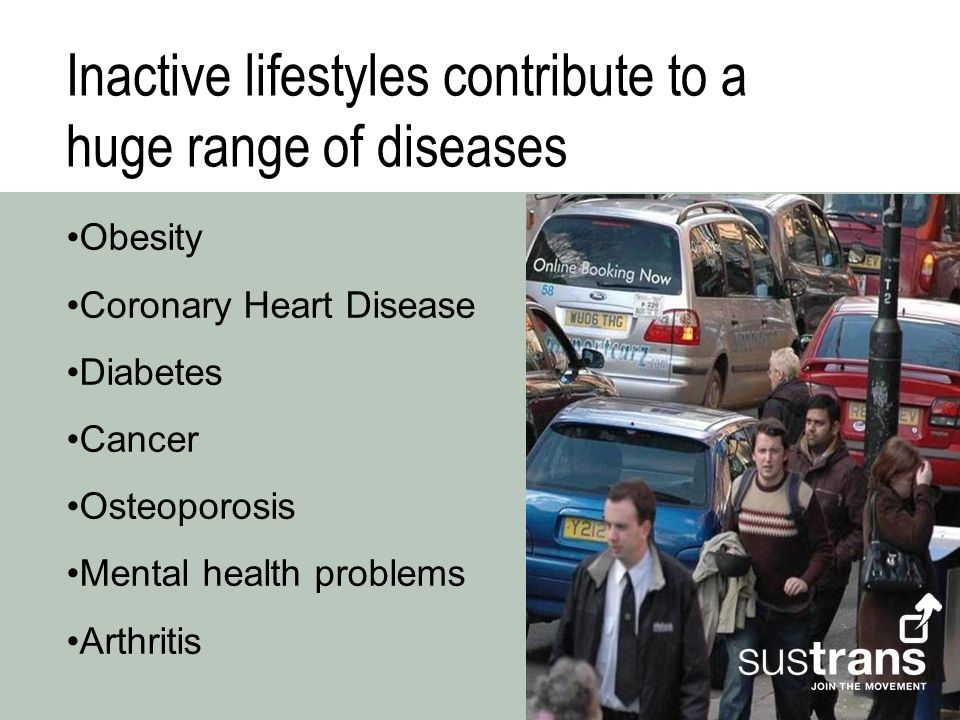 Inactive lifestyles contribute to a huge range of diseases Obesity Coronary Heart Disease Diabetes Cancer Osteoporosis Mental health problems Arthriti