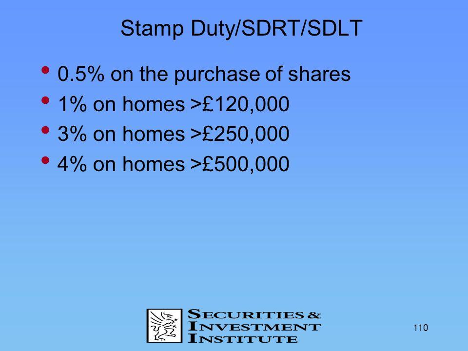 110 Stamp Duty/SDRT/SDLT 0.5% on the purchase of shares 1% on homes >£120,000 3% on homes >£250,000 4% on homes >£500,000