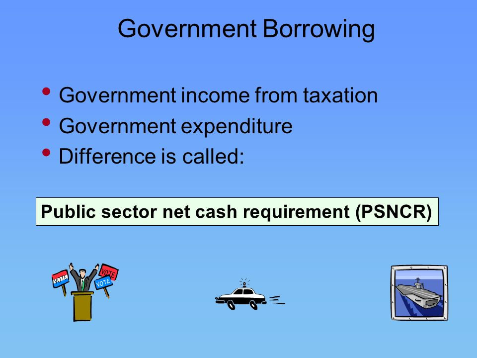 Government Borrowing Government income from taxation Government expenditure Difference is called: Public sector net cash requirement (PSNCR)
