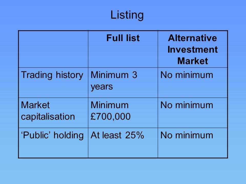 Listing Full listAlternative Investment Market Trading historyMinimum 3 years No minimum Market capitalisation Minimum £700,000 No minimum Public hold