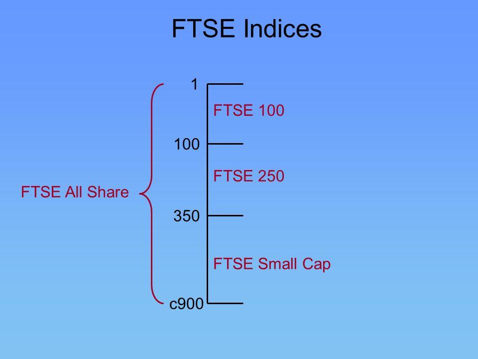 FTSE Indices 1 100 350 c900 FTSE 100 FTSE 250 FTSE Small Cap FTSE All Share