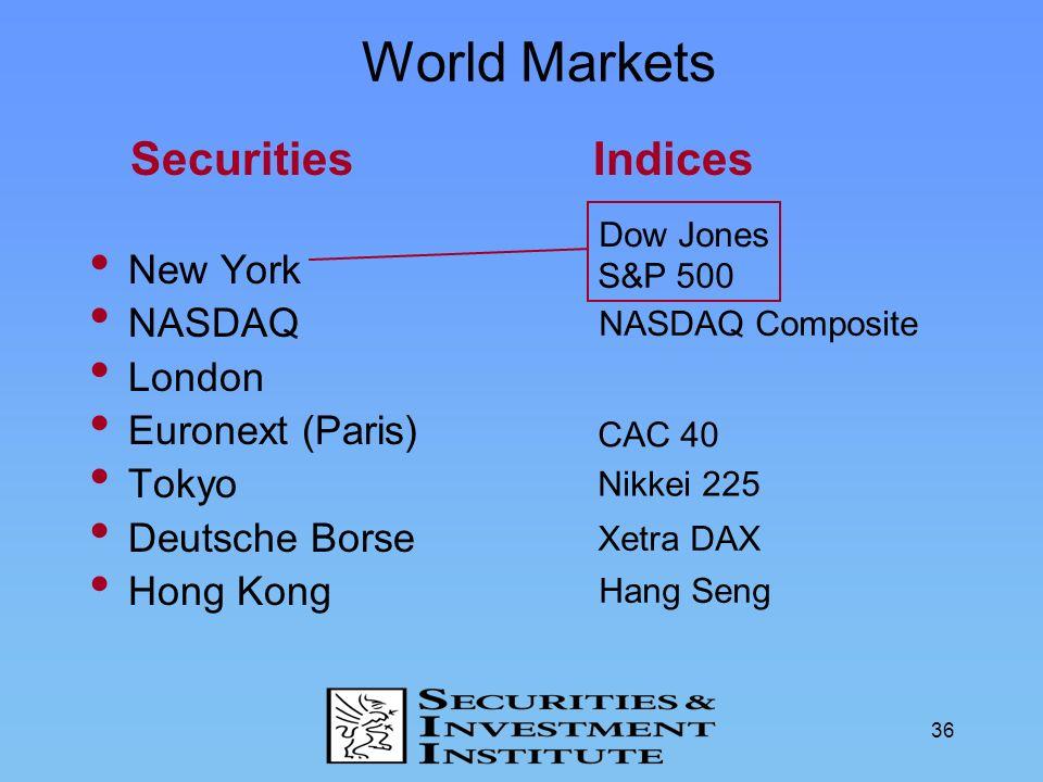 36 World Markets Securities New York NASDAQ London Euronext (Paris) Tokyo Deutsche Borse Hong Kong Indices Dow Jones S&P 500 NASDAQ Composite Nikkei 2