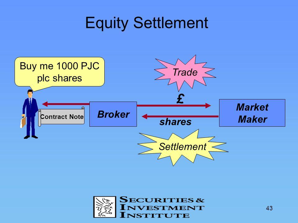 43 Equity Settlement Broker Market Maker £ shares Settlement Trade Buy me 1000 PJC plc shares Contract Note