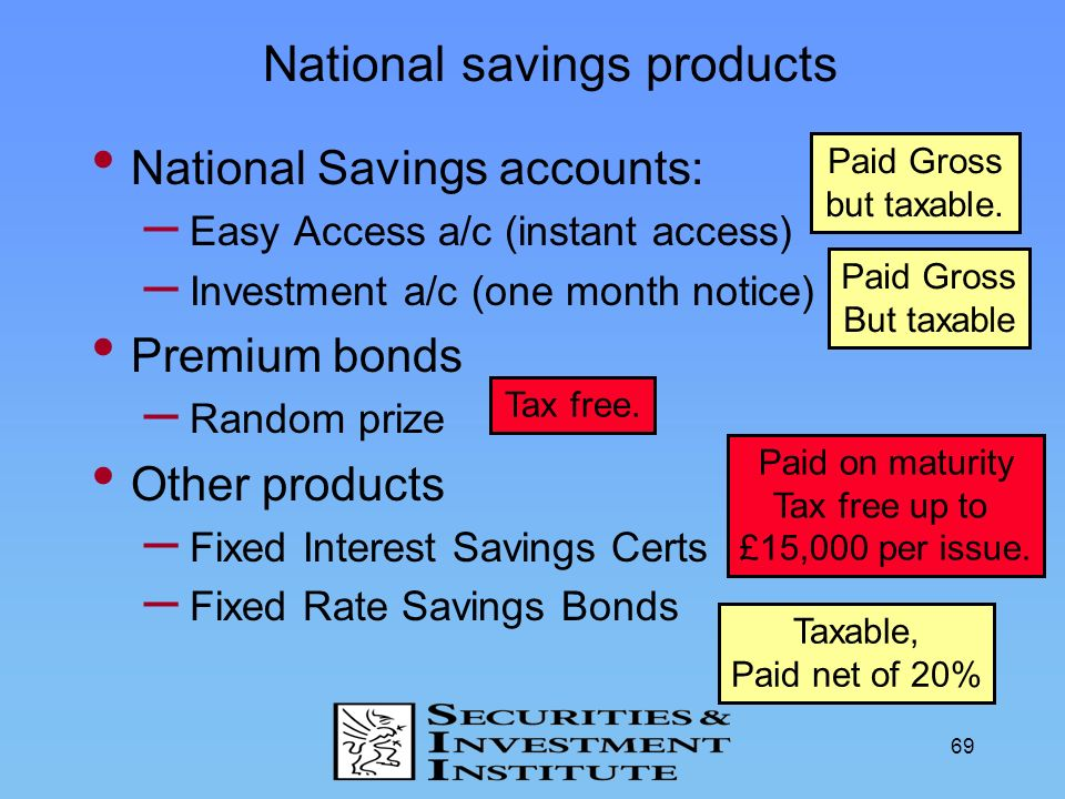 69 National savings products National Savings accounts: – Easy Access a/c (instant access) – Investment a/c (one month notice) Premium bonds – Random