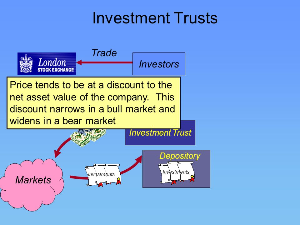 Investment Trusts Investors Investment Trust £5,000 x 1,000 5 million £1 ord shares Investments DepositoryInvestments Markets Trade Price tends to be