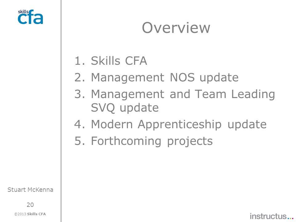 20 ©2013 Skills CFA Stuart McKenna Overview 1.Skills CFA 2.Management NOS update 3.Management and Team Leading SVQ update 4.Modern Apprenticeship upda