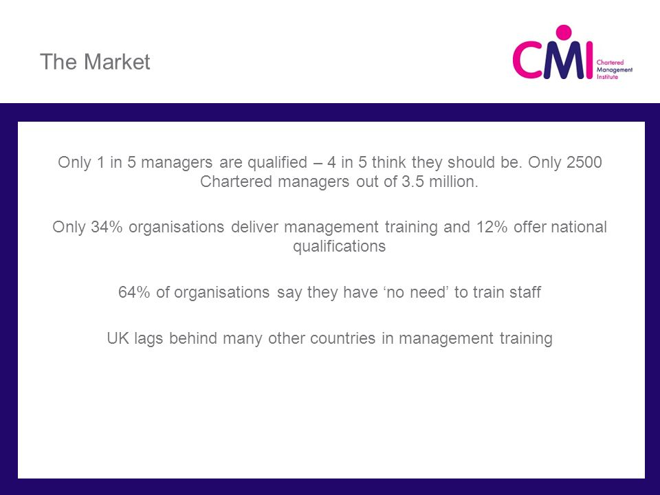 The Market Only 1 in 5 managers are qualified – 4 in 5 think they should be. Only 2500 Chartered managers out of 3.5 million. Only 34% organisations d