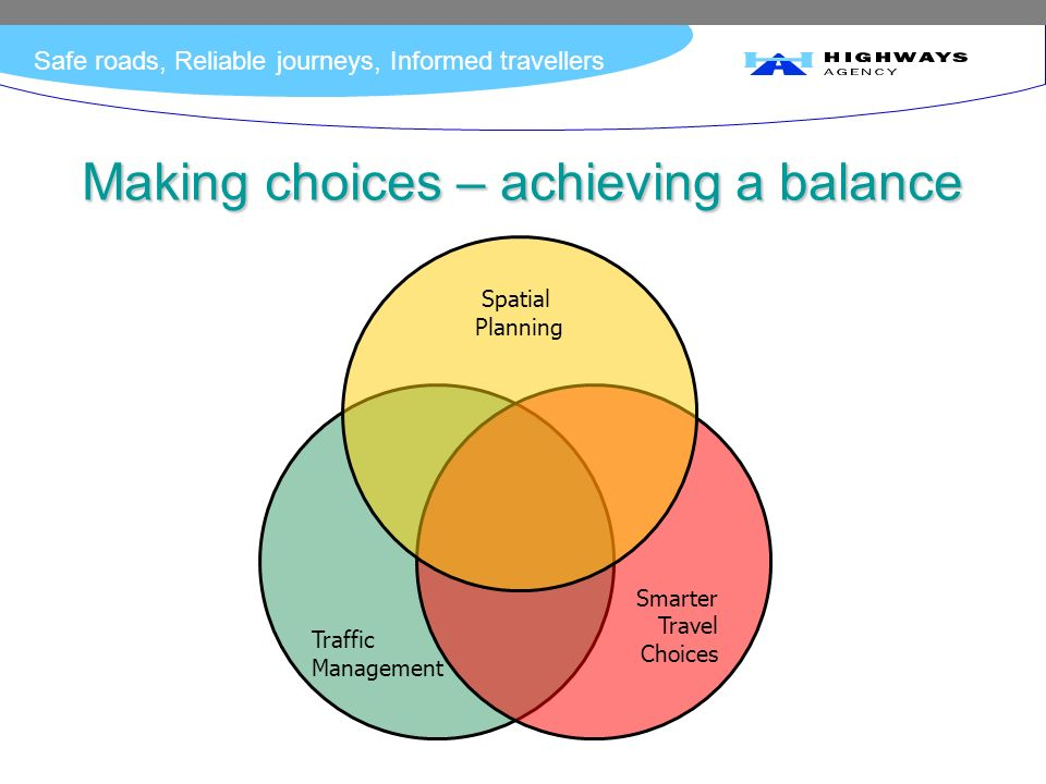 Safe roads, Reliable journeys, Informed travellers Making choices – achieving a balance Making choices – achieving a balance Traffic Management Smarte