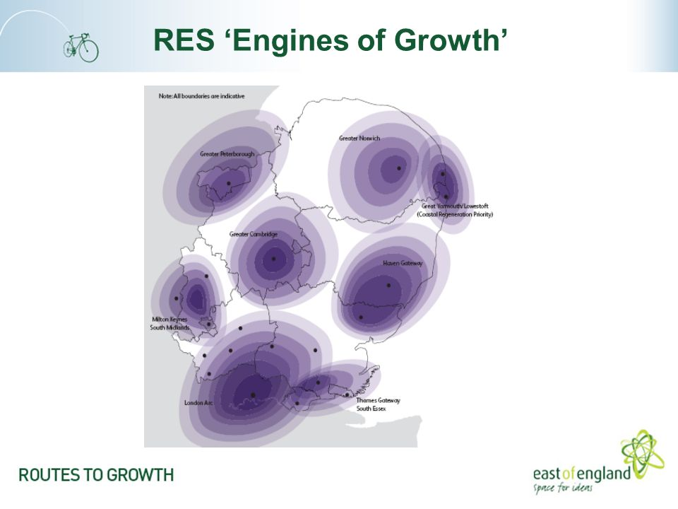 RES Engines of Growth