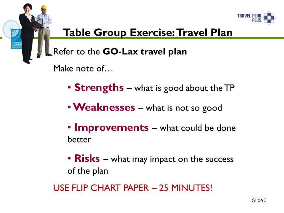 Table Group Exercise: Travel Plan Refer to the GO-Lax travel plan Make note of… Strengths – what is good about the TP Weaknesses – what is not so good Improvements – what could be done better Risks – what may impact on the success of the plan USE FLIP CHART PAPER – 25 MINUTES.