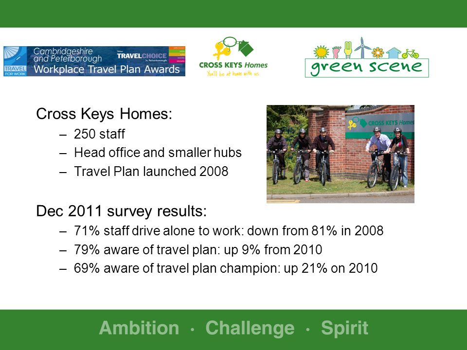 Cross Keys Homes: –250 staff –Head office and smaller hubs –Travel Plan launched 2008 Dec 2011 survey results: –71% staff drive alone to work: down from 81% in 2008 –79% aware of travel plan: up 9% from 2010 –69% aware of travel plan champion: up 21% on 2010