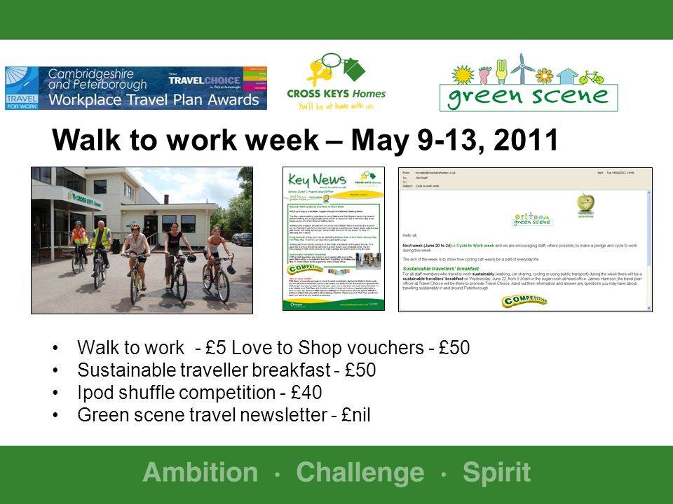 Walk to work week – May 9-13, 2011 Walk to work - £5 Love to Shop vouchers - £50 Sustainable traveller breakfast - £50 Ipod shuffle competition - £40 Green scene travel newsletter - £nil