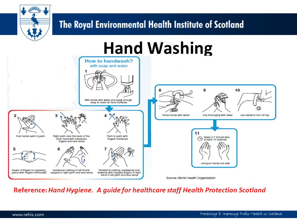 Hand Washing Reference: Hand Hygiene. A guide for healthcare staff Health Protection Scotland