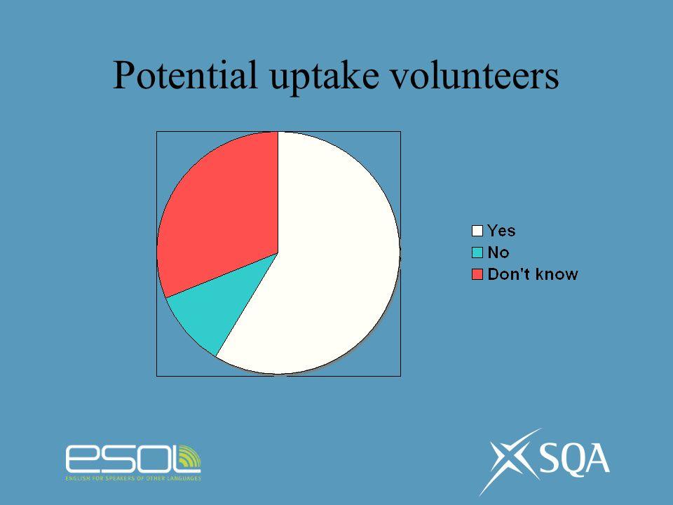 Potential uptake volunteers