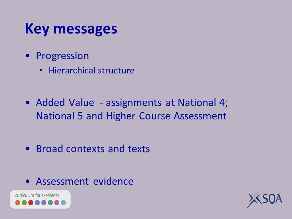 Key messages Progression Hierarchical structure Added Value - assignments at National 4; National 5 and Higher Course Assessment Broad contexts and texts Assessment evidence
