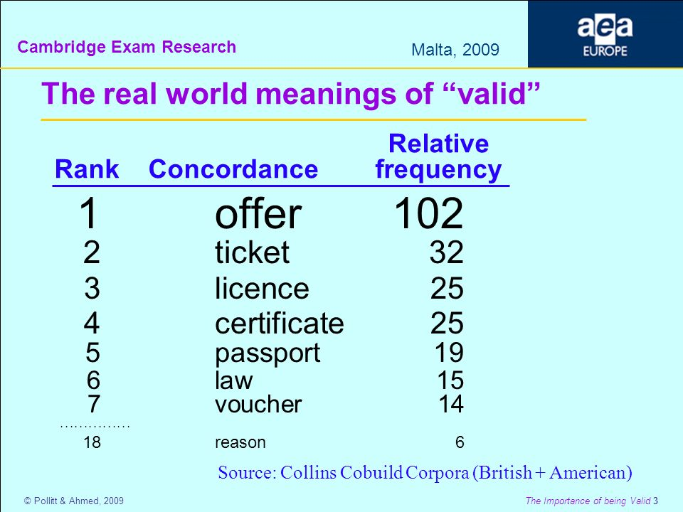 Cambridge Exam Research Malta, 2009 © Pollitt & Ahmed, 2009 The Importance of being Valid 3 The real world meanings of valid 1offer 102 2ticket 32 3licence 25 4certificate 25 5passport 19 6law 15 7voucher