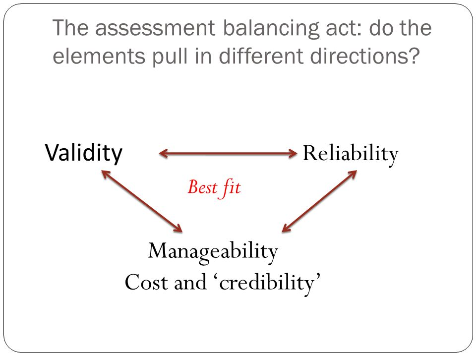 The assessment balancing act: do the elements pull in different directions.